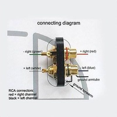 SME RCA modificatie kit